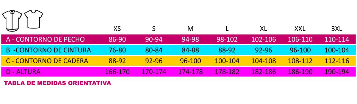 medidas de referencia para maillots y chaquetas de ciclsmo